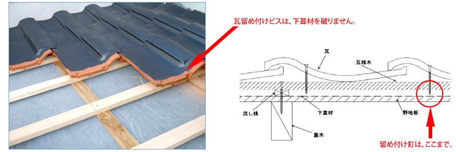 高防水・高耐久で雨漏りと結露を防ぐ